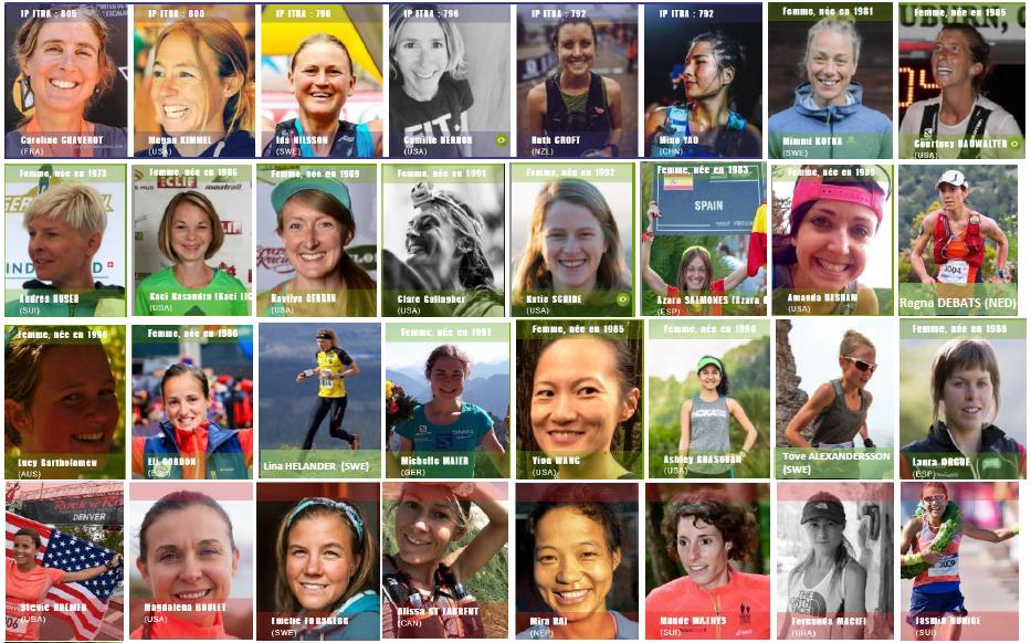 ITRA revela a los 71 atletas que participan en el programa QUARTZ Elite