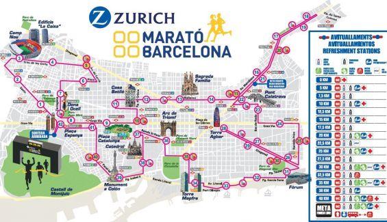 Mapa Maratón de Barcelona 2020