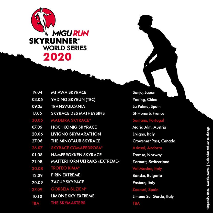 Nuevas carreras y países en el calendario de Skyrunning 2020